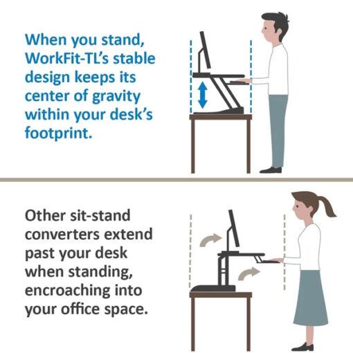 Ergotron Workfit TL